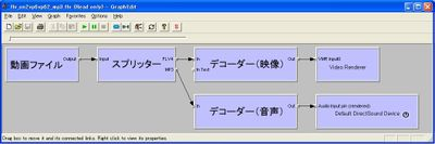 Flv_graph_2