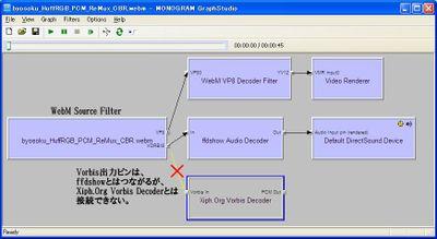 Webm_graph_dec