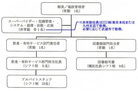 jigyoukeikaku_stuff